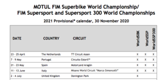 World Superbike, Supersport, Supersport 300 2021 Provisional Calendar